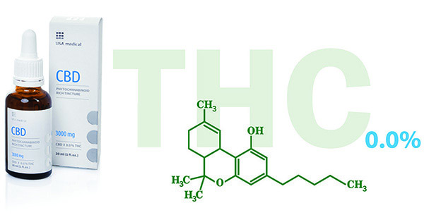 Prečo CBD neobsahuje THC?